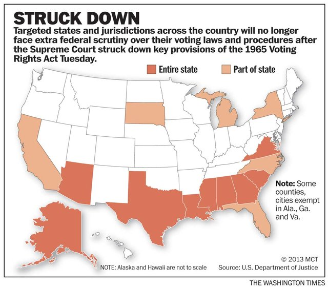 voter-rights-chart_s640x564