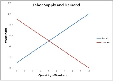 Supply-and-Demand2